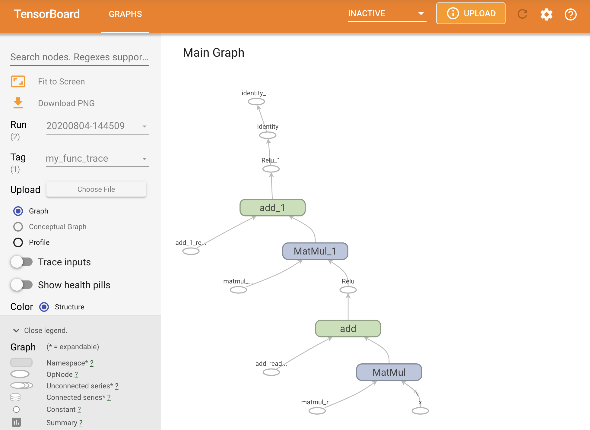 A screenshot of the graph in TensorBoard
