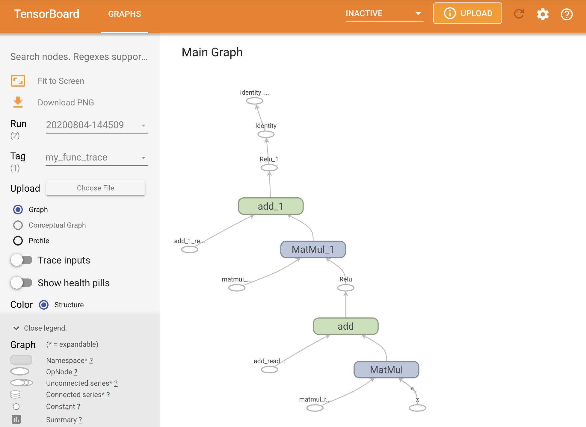Zrzut ekranu wykresu w TensorBoard