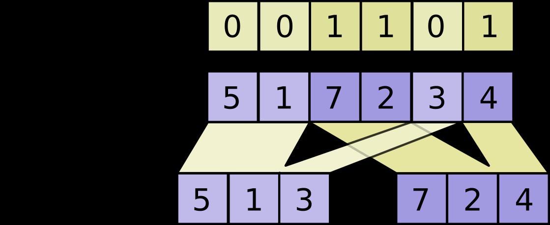 tf dynamic_partition | TensorFlow Core r1 14