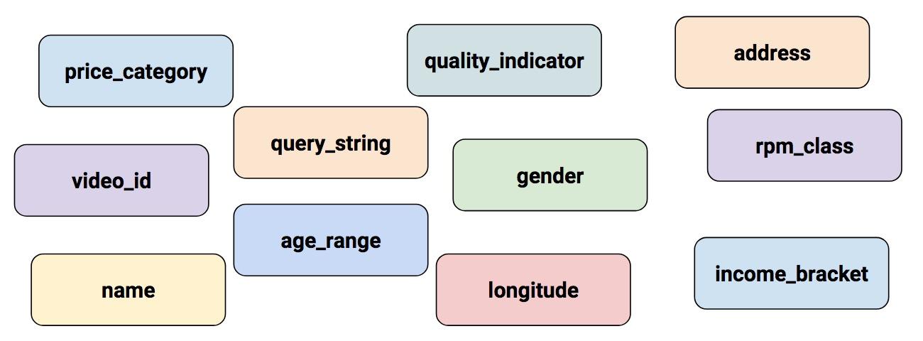 feature columns tensorflow