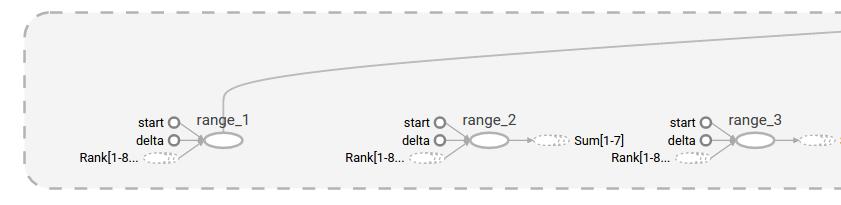 展开的节点序列