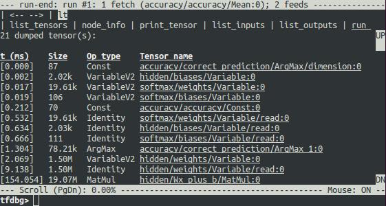 tfdbg run-end 界面:准确率
