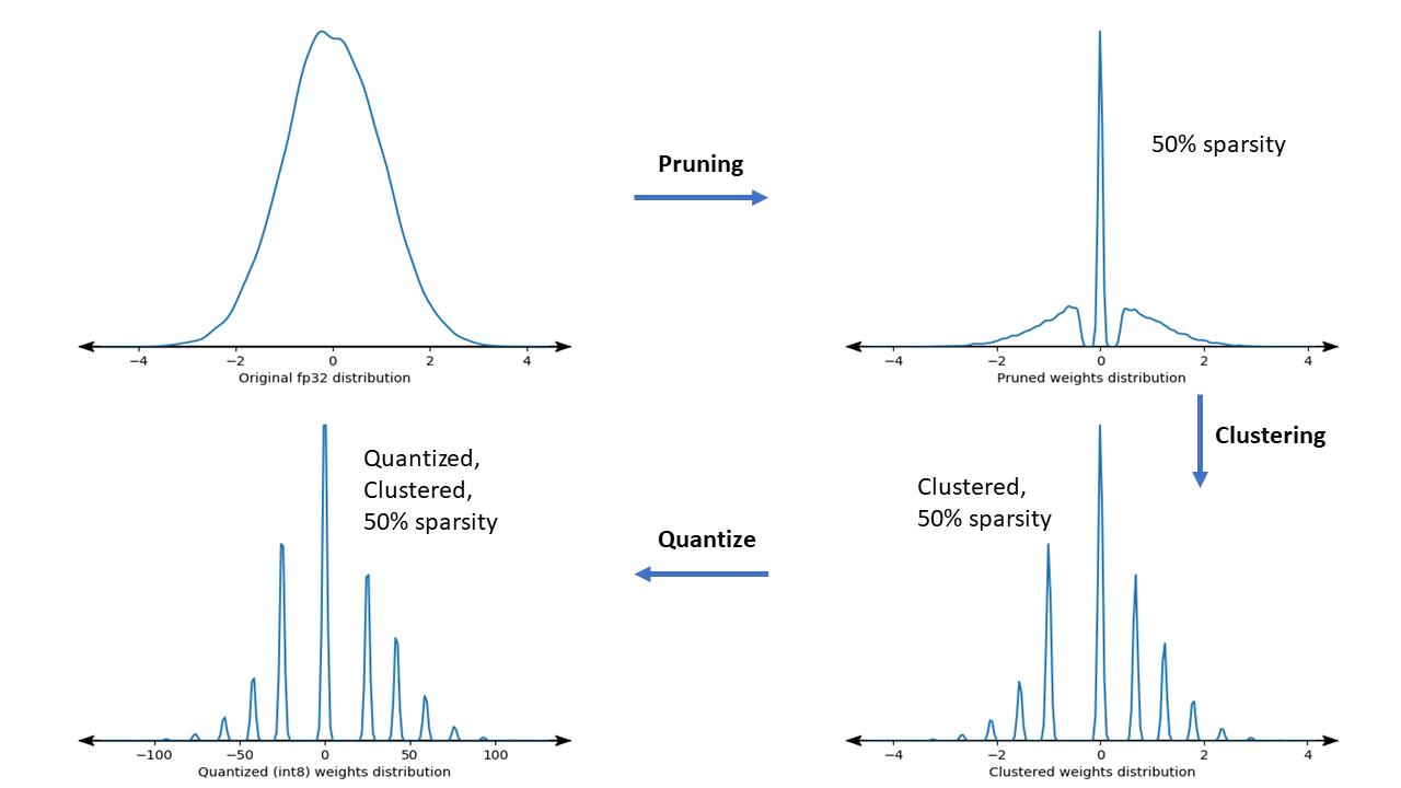 collaborative optimization density plot