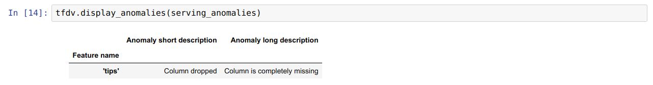 Screenshot delle anomalie di servizio