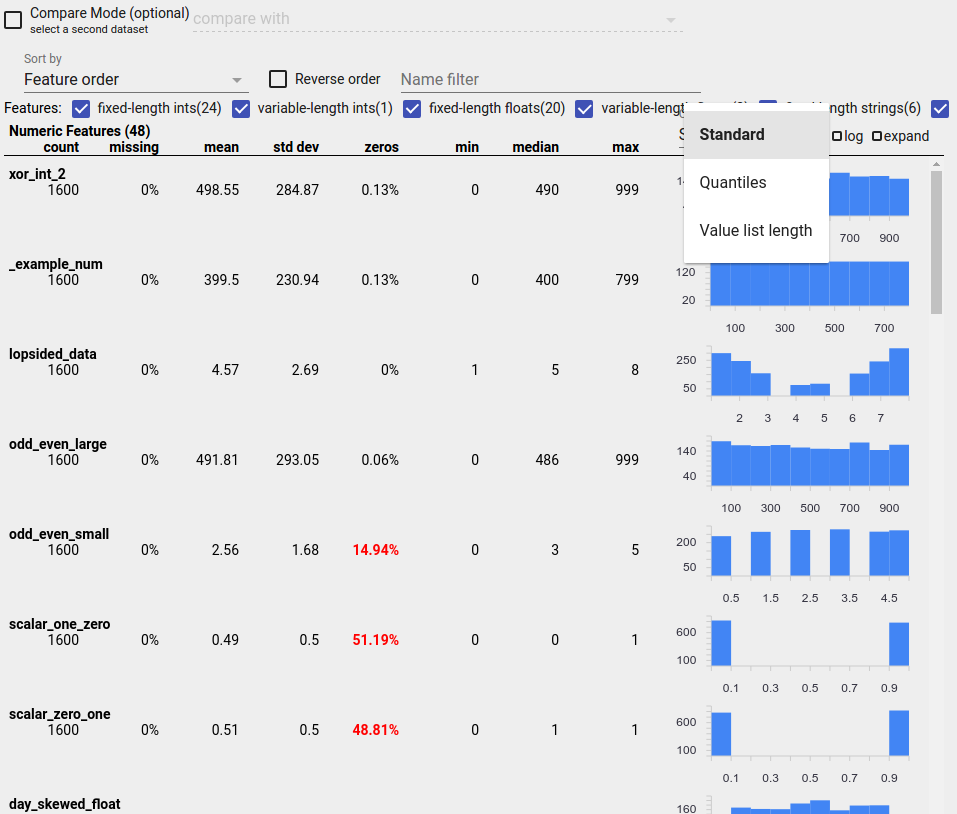 Statistiche sulle funzionalità