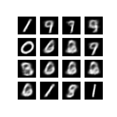 Convolutional Variational Autoencoder | TensorFlow Core