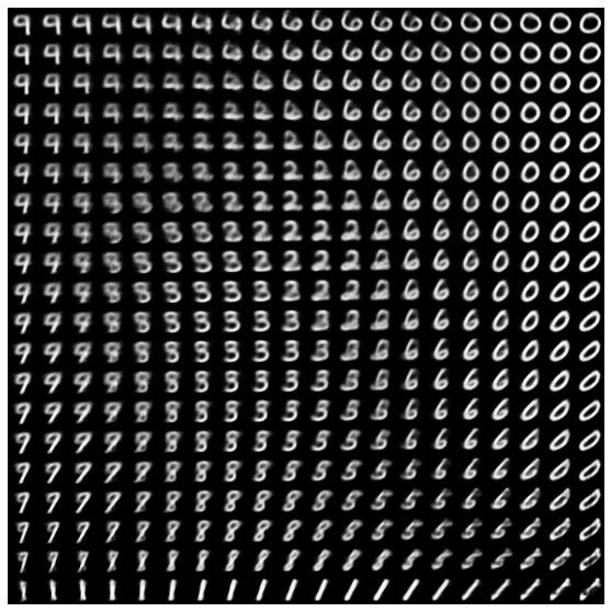 Không gian tiềm ẩn của hình ảnh CVAE