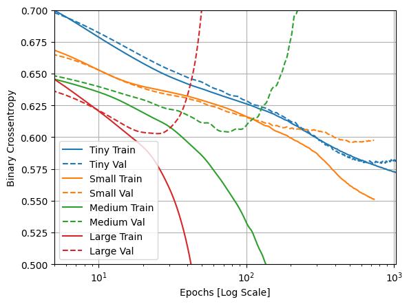un computer medio può fare soldi estraendo bitcoin opzione binaria previsione tensorflow
