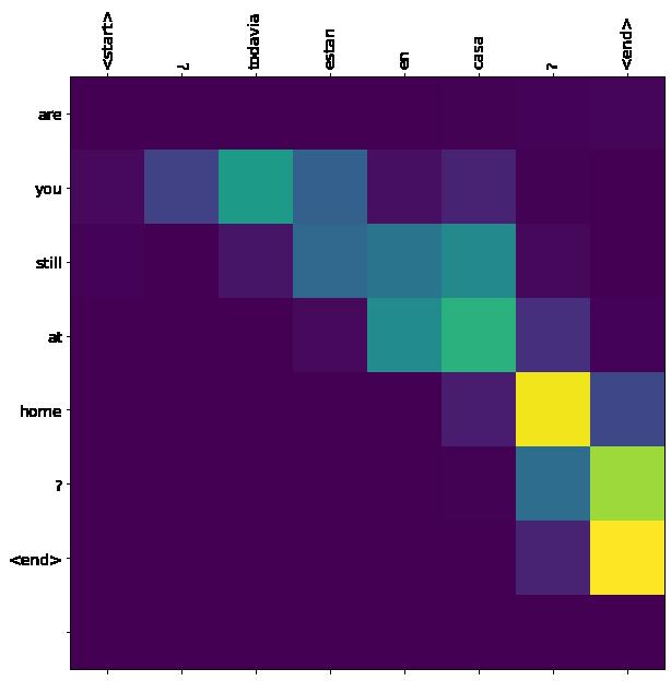 Neural Machine Translation with Attention | TensorFlow Core | TensorFlow